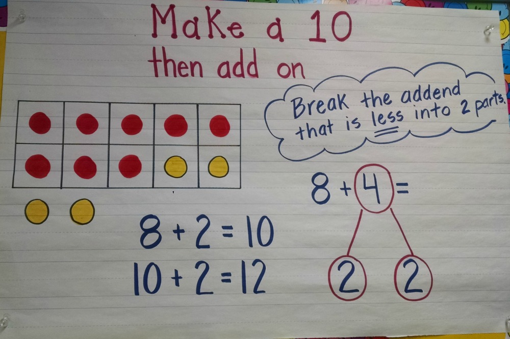 Make-a-ten-chart