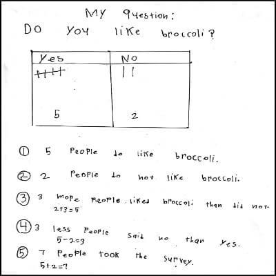 1st Grade Math Journal Task 124