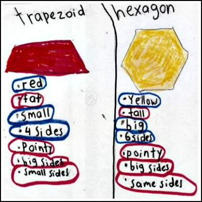 1st Grade Math Journal Task 133