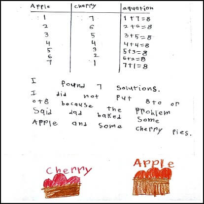1st Grade Math Journal Task 2