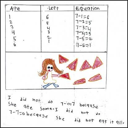 1st Grade Math Journal Task 4