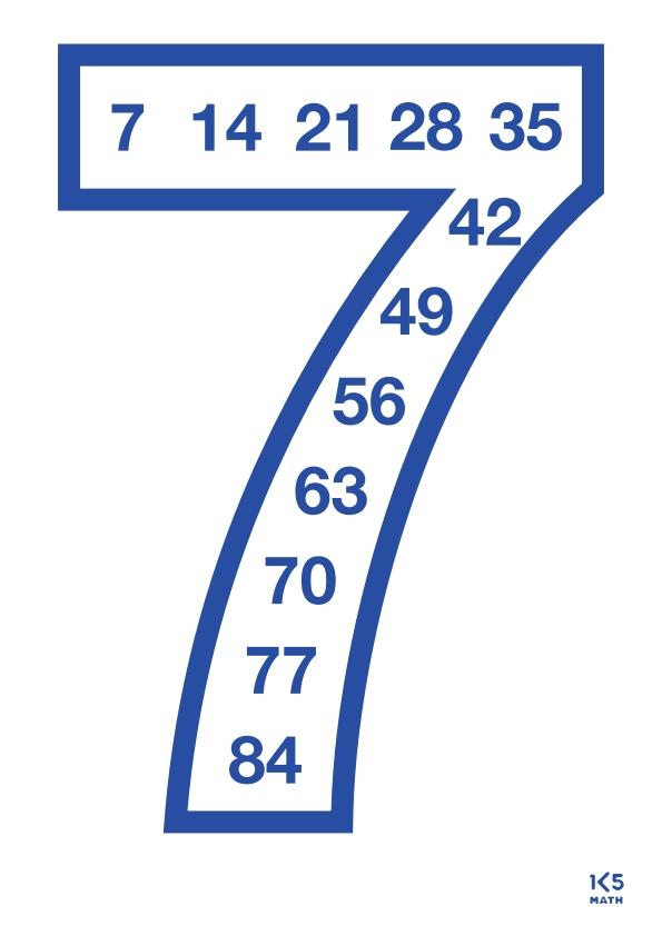3rd Grade Math Anchor Chart: Multiples of 7