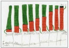 Towers of ten work sample
