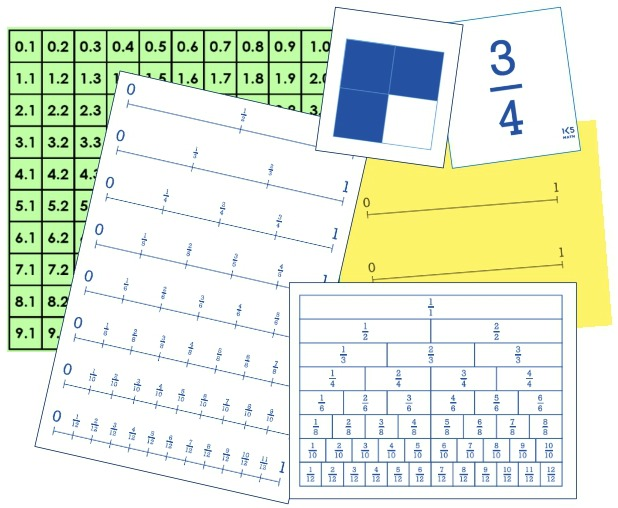 Gr. 3-5 Math Tools for Fractions and Decimals