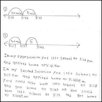 Math Journal Task: Elapsed time on an empty number line