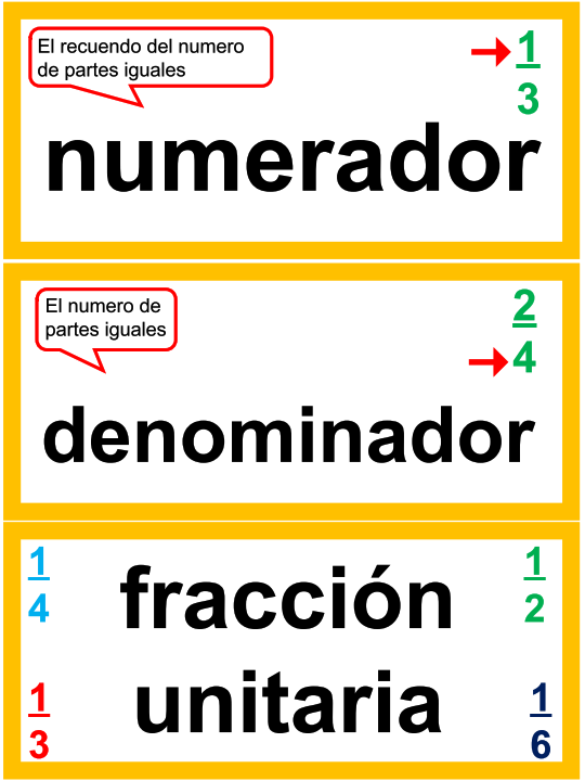 3rd Grade Spanish Math Vocabulary Cards