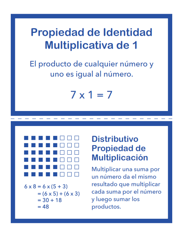 Properties of Operations Cards