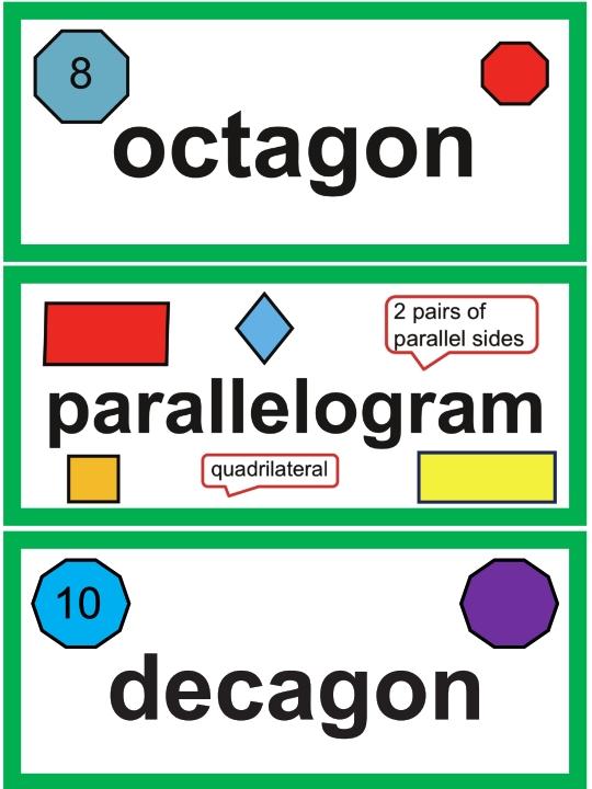 3rd Grade Math Word Wall Cards