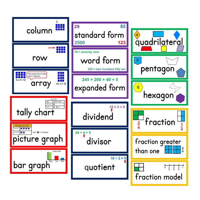 3rd Grade Math Word Wall Cards