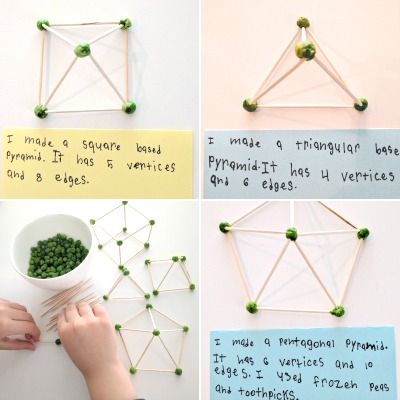 Skeletal Models: Making models of 3D shapes with frozen peas and toothpicks