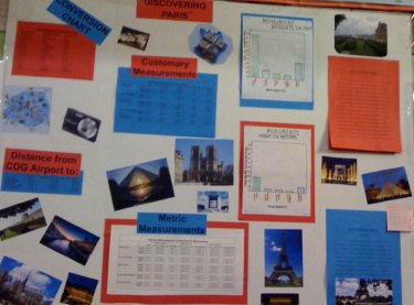 Fun Math Projects for Grades 3-5
