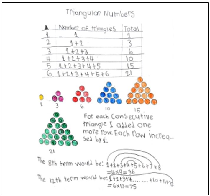 4th Grade Math: Generating Patterns with Triangular Numbers