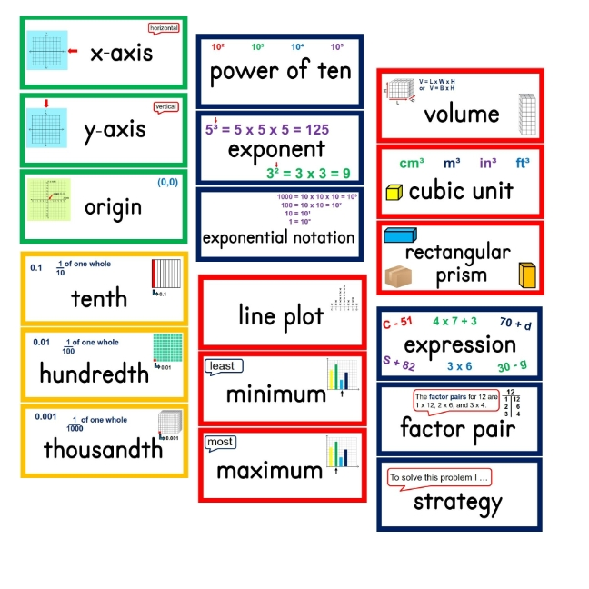 5th Grade Math Word Wall Cards