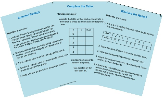Patterns on the Coordinate Plane Task Cards
