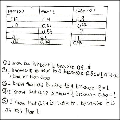 4th Grade Math Journal Task 106