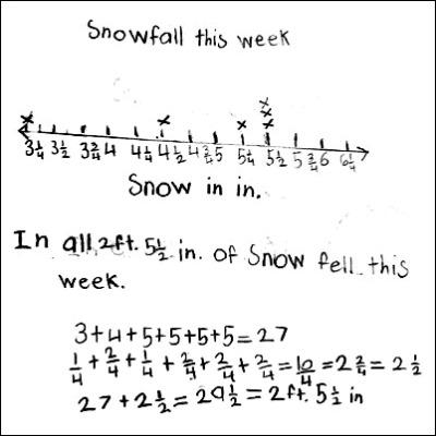 4th Grade Math Journal Task 138