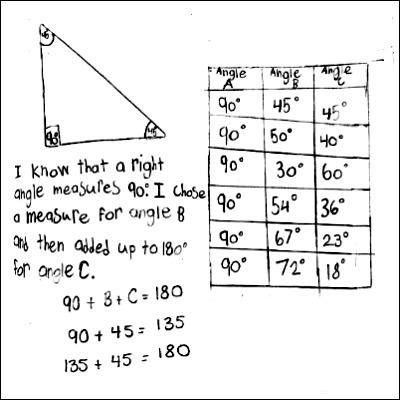 4th Grade Math Journal Task 147