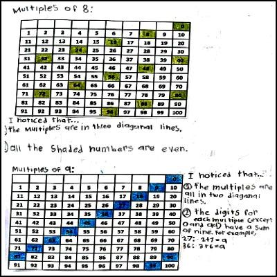 4th Grade Math Journal Task 26