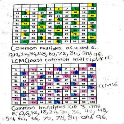 4th Grade Math Journal Task 27