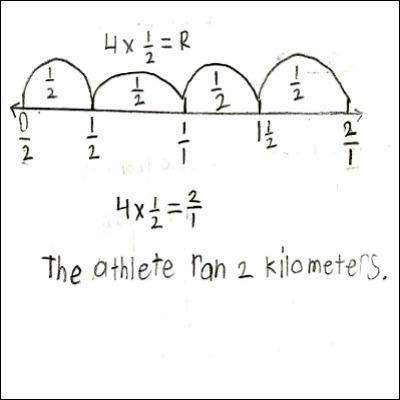 4th Grade Math Journal Task 95