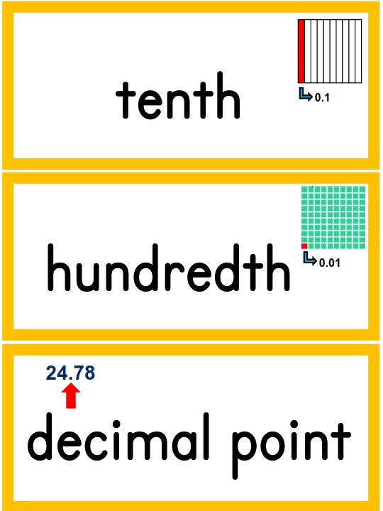 4th Grade Math Word Wall Cards