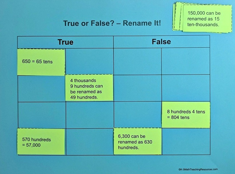 4.NBT.A.1: True or False? - Rename It!
