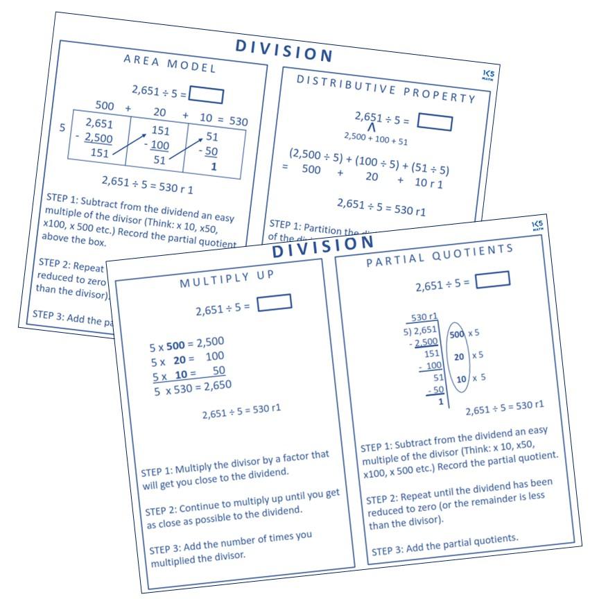 4th Grade Math Charts EBook: Coming Soon!