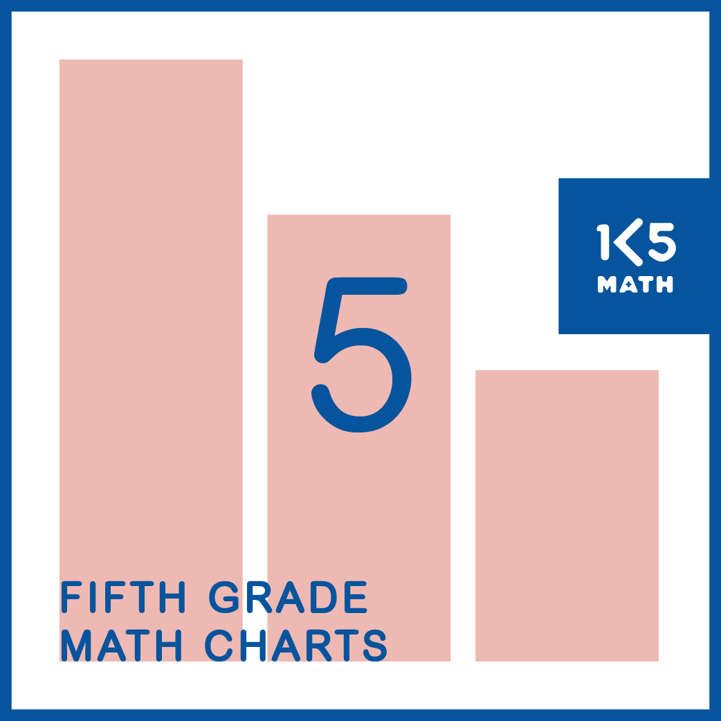 4th Grade Math Charts: 50+ math anchor charts to support students with independent work, centers or homework