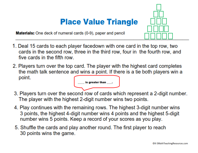 Place Value Triangle