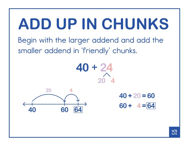 Add Up in Chunks Strategy