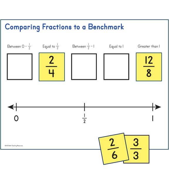 Comparing benchmark fractions worksheet