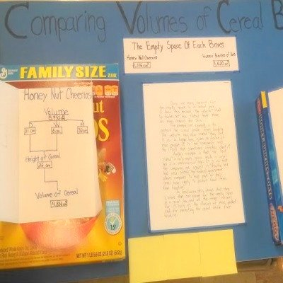 Comparing Volumes of Cereal Boxes Math Project