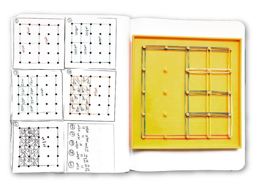3.NF.A.3.b Equivalent Fractions on a Geoboard