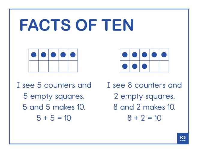 Facts of Ten