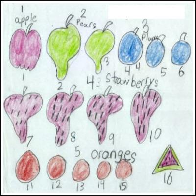 1st Grade Math Journal Task 12