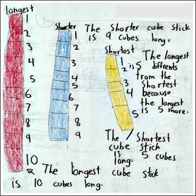 1st Grade Math Journal Task 60