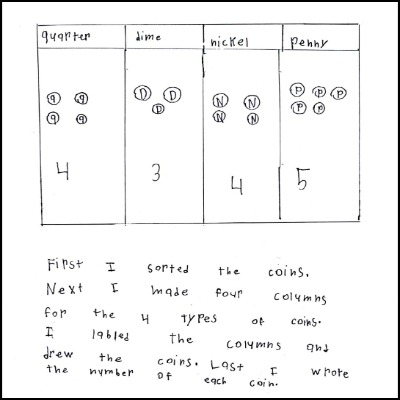 1st Grade Math Journal Task 70