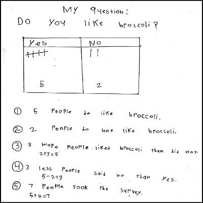 1st Grade Math Journal Task 72