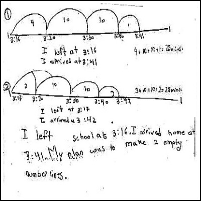 3rd Grade Math Journal Task 58