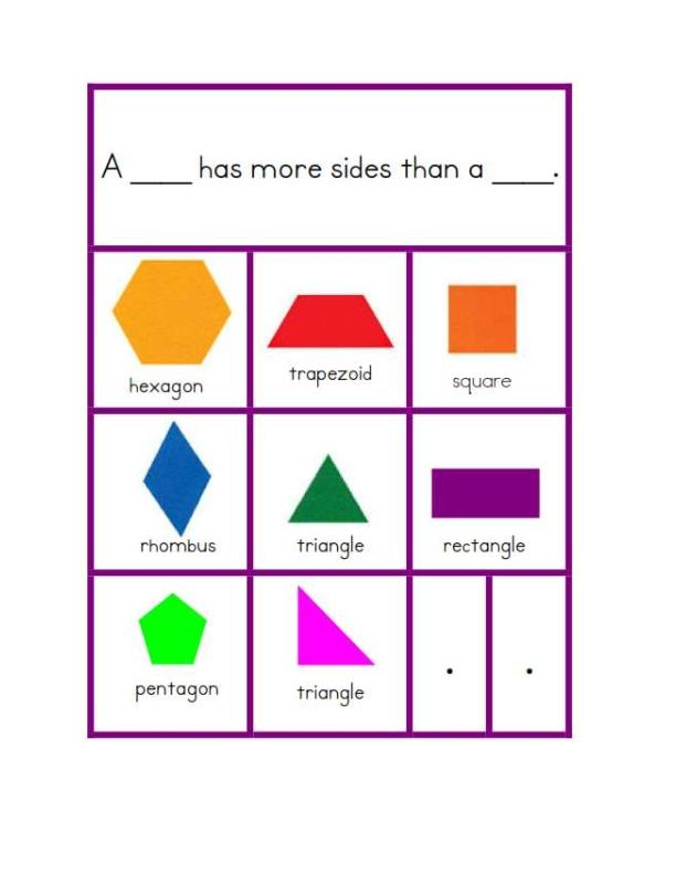 Geometry sentence frames - Shapes For Kindergarten