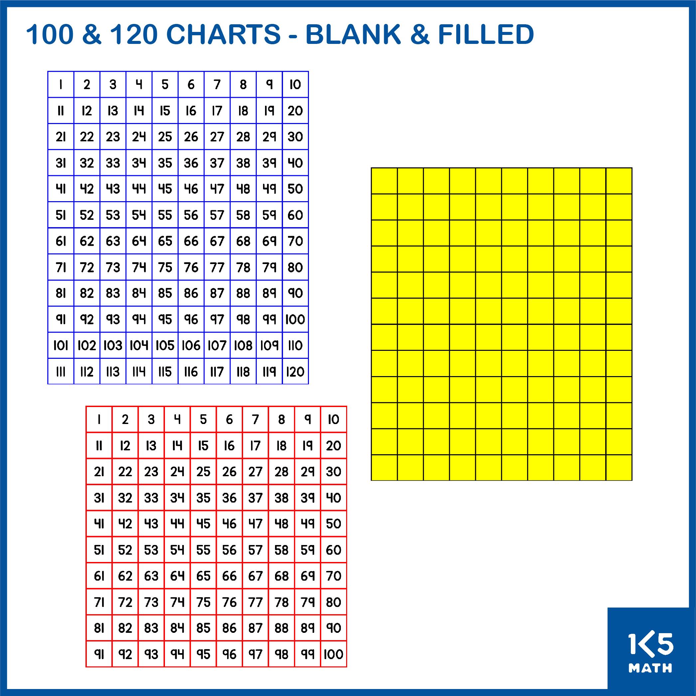 100 and 120 Charts Clip Art