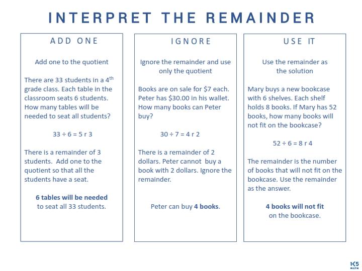 Interpret the Remainder Chart
