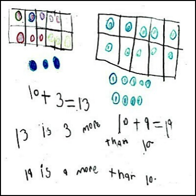 Kindergarten Math Journal Task 100