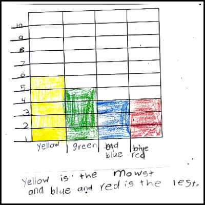 Kindergarten Math Journal Task 128
