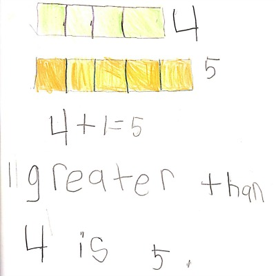 Kindergarten Math Journal Task 28