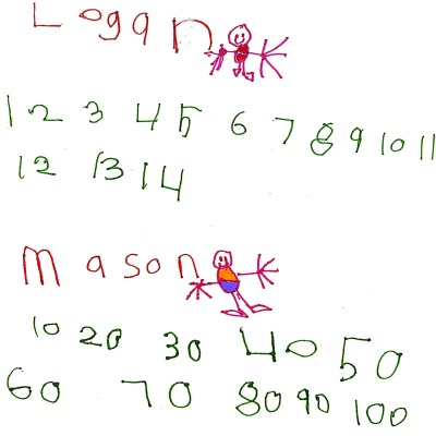 Kindergarten Math Journal Task 3
