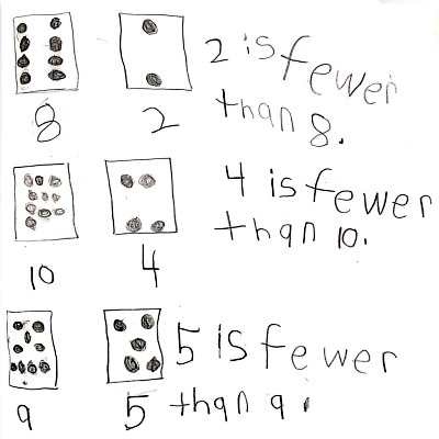 Kindergarten Math Journal Task 32