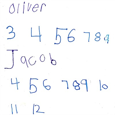 Kindergarten Math Journal Task 4