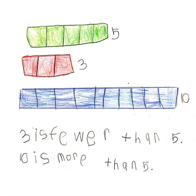 Kindergarten Math Journal Task 41