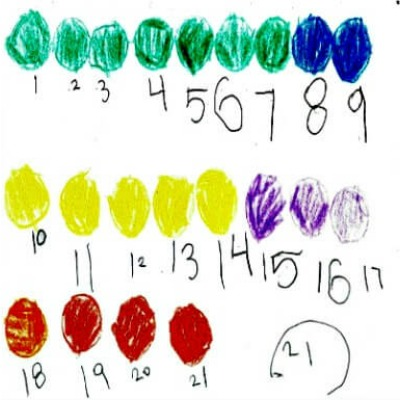 Kindergarten Math Journal Task 6